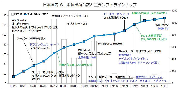 【WiiU】任天堂の神対応が話題